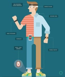 objets connectes wearable tech